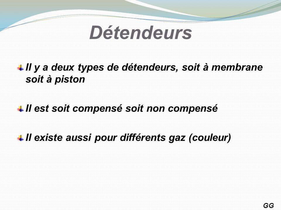 Détendeurs Il y a deux types de détendeurs, soit à membrane soit à piston Il est soit compensé soit non compensé Il existe aussi pour différents gaz (