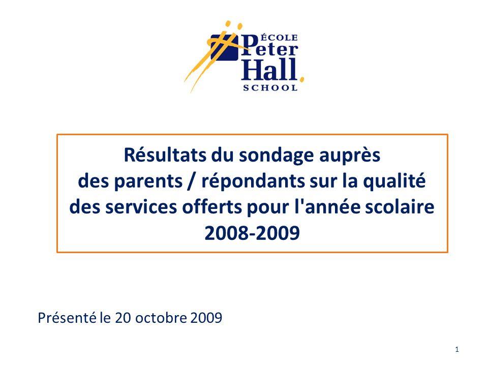Résultats du sondage auprès des parents / répondants sur la qualité des services offerts pour l année scolaire 2008-2009 Présenté le 20 octobre 2009 1