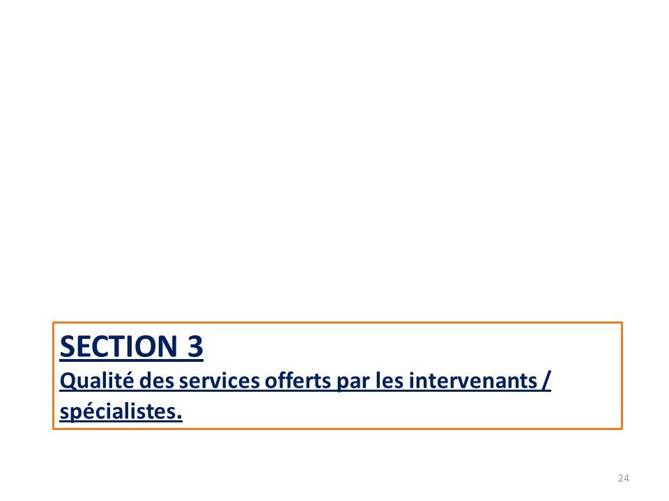 SECTION 3 Qualité des services offerts par les intervenants / spécialistes. 24