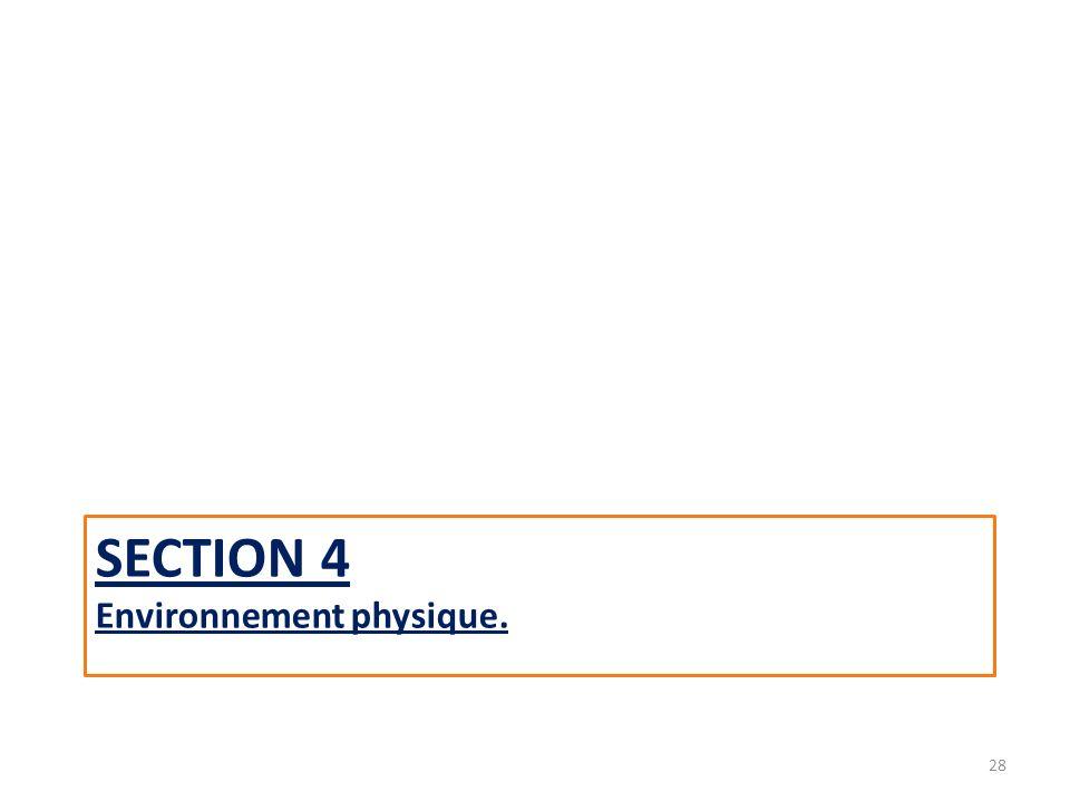 SECTION 4 Environnement physique. 28
