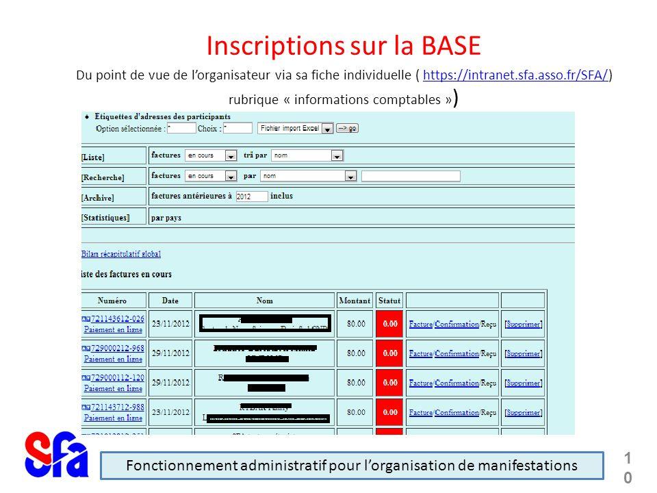 Inscriptions sur la BASE Du point de vue de lorganisateur via sa fiche individuelle ( https://intranet.sfa.asso.fr/SFA/) rubrique « informations comptables » )https://intranet.sfa.asso.fr/SFA/ Fonctionnement administratif pour lorganisation de manifestations 10