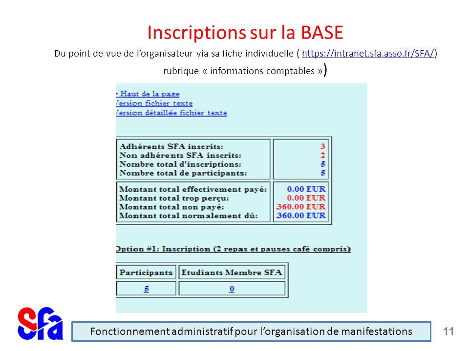 Inscriptions sur la BASE Du point de vue de lorganisateur via sa fiche individuelle ( https://intranet.sfa.asso.fr/SFA/) rubrique « informations comptables » )https://intranet.sfa.asso.fr/SFA/ Fonctionnement administratif pour lorganisation de manifestations 11
