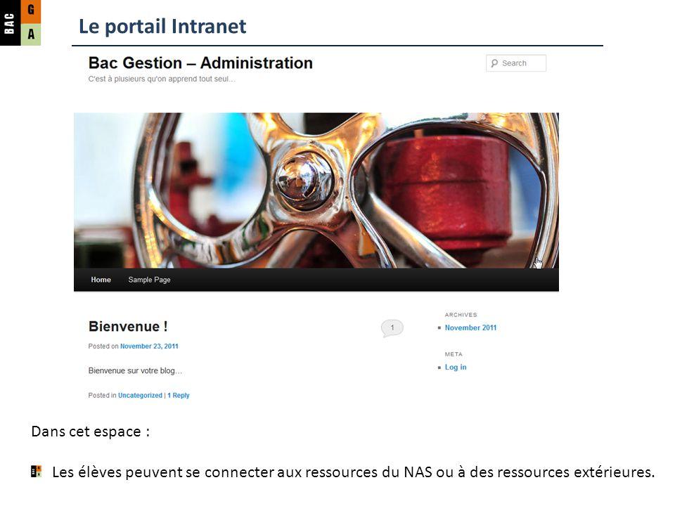 Le portail Intranet Dans cet espace : Les élèves peuvent se connecter aux ressources du NAS ou à des ressources extérieures.