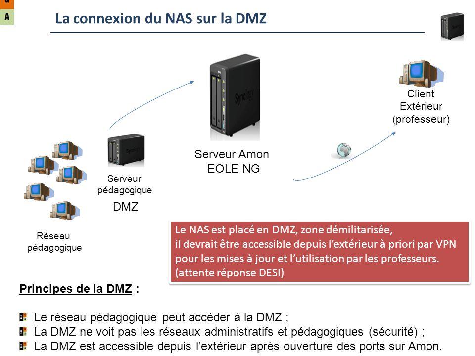 La connexion du NAS sur la DMZ Réseau pédagogique DMZ Serveur Amon EOLE NG Client Extérieur (professeur) Le NAS est placé en DMZ, zone démilitarisée,