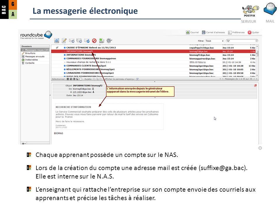 La messagerie électronique Chaque apprenant possède un compte sur le NAS. Lors de la création du compte une adresse mail est créée (suffixe@ga.bac). E