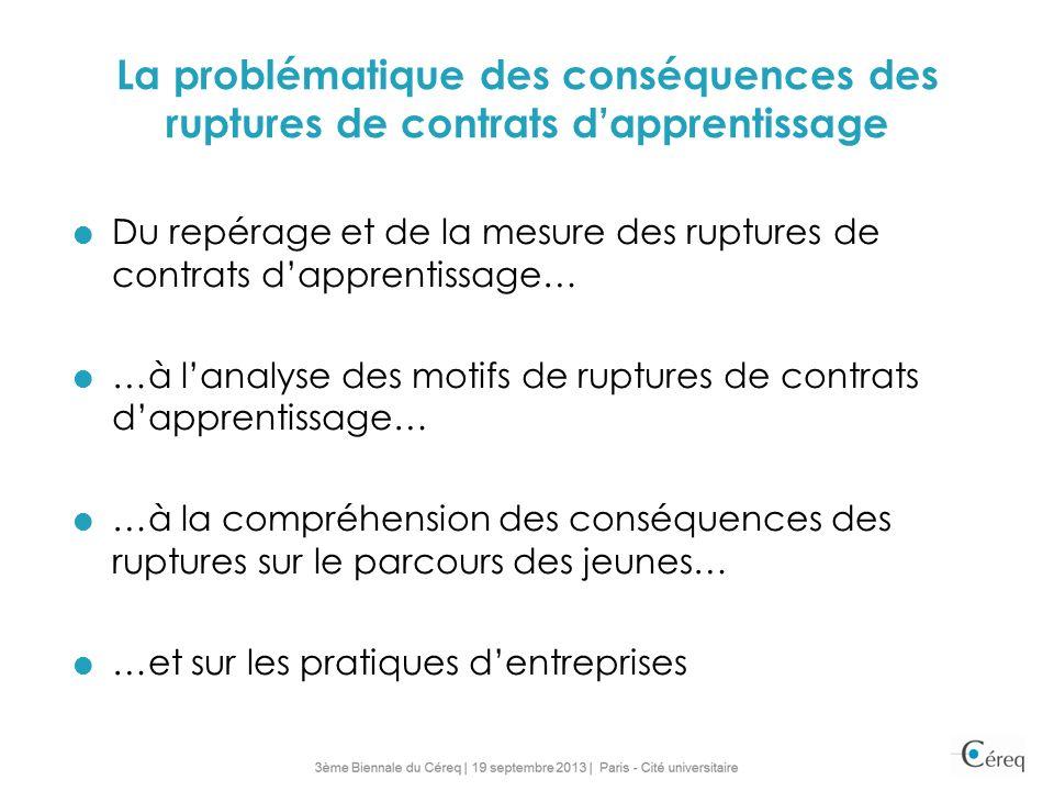 La problématique des conséquences des ruptures de contrats dapprentissage Du repérage et de la mesure des ruptures de contrats dapprentissage… …à lana