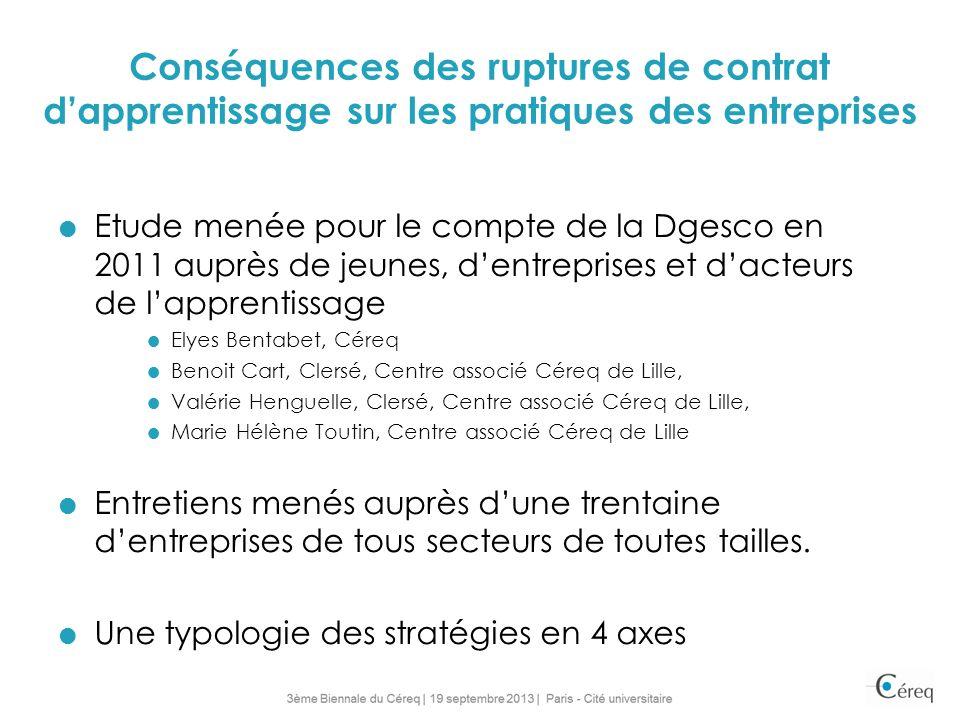 Conséquences des ruptures de contrat dapprentissage sur les pratiques des entreprises Etude menée pour le compte de la Dgesco en 2011 auprès de jeunes