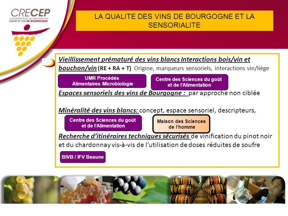 LA QUALITE DES VINS DE BOURGOGNE ET LA SENSORIALITE Vieillissement prématuré des vins blancs Interactions bois/vin et bouchon/vin (RE + RA + T) Origine, marqueurs sensoriels, interactions vin/liège Espaces sensoriels des vins de Bourgogne : par approche non ciblée Minéralité des vins blancs: concept, espace sensoriel, descripteurs, Recherche ditinéraires techniques sécurisés de vinification du pinot noir et du chardonnay vis-à-vis de lutilisation de doses réduites de soufre BIVB / IFV Beaune UMR Procédés Alimentaires Microbiologie Centre des Sciences du goût et de lAlimentation Maison des Sciences de lhomme Centre des Sciences du goût et de lAlimentation
