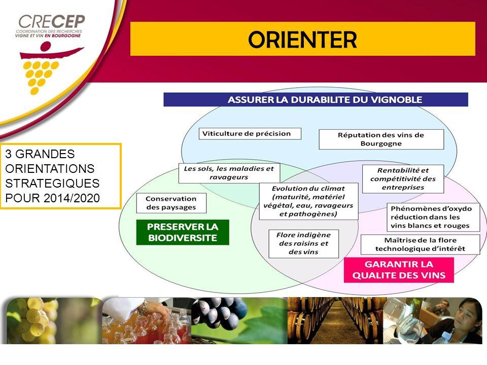 ORIENTER 3 GRANDES ORIENTATIONS STRATEGIQUES POUR 2014/2020