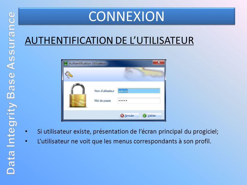 CONNEXION AUTHENTIFICATION DE LUTILISATEUR Si utilisateur existe, présentation de lécran principal du progiciel; Lutilisateur ne voit que les menus co