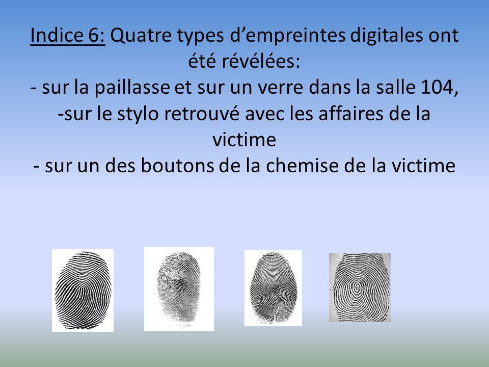 Indice 6: Quatre types dempreintes digitales ont été révélées: - sur la paillasse et sur un verre dans la salle 104, -sur le stylo retrouvé avec les a