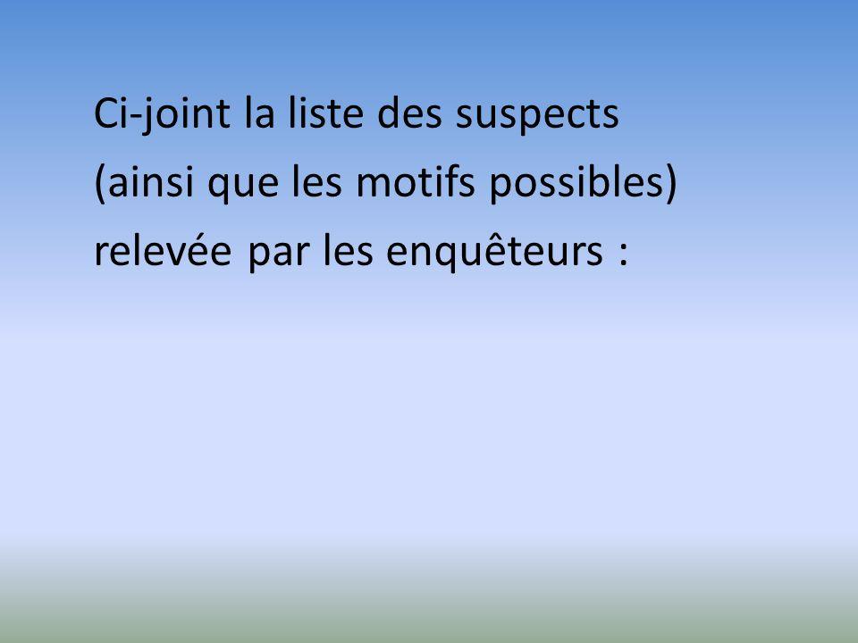 Ci-joint la liste des suspects (ainsi que les motifs possibles) relevée par les enquêteurs :