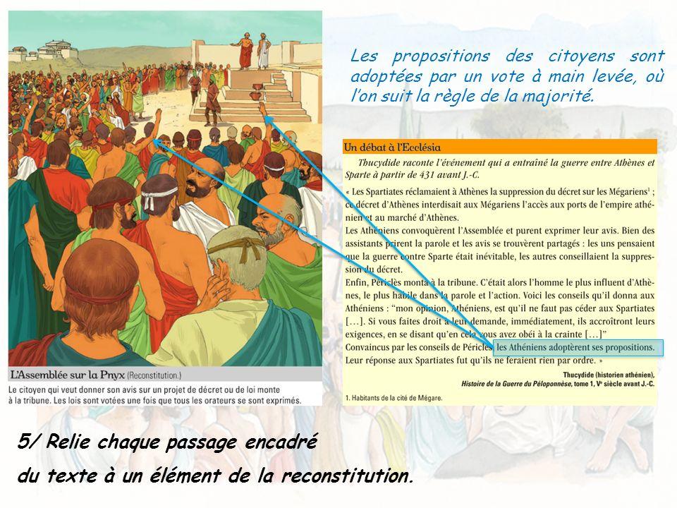 5/ Relie chaque passage encadré du texte à un élément de la reconstitution. Les propositions des citoyens sont adoptées par un vote à main levée, où l