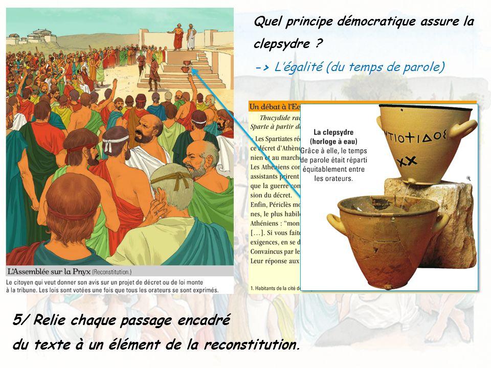 5/ Relie chaque passage encadré du texte à un élément de la reconstitution. Quel principe démocratique assure la clepsydre ? -> Légalité (du temps de
