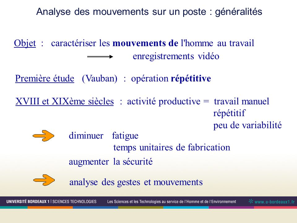 Analyse des mouvements sur un poste : généralités Objet : caractériser les mouvements de l'homme au travail enregistrements vidéo Première étude (Vaub