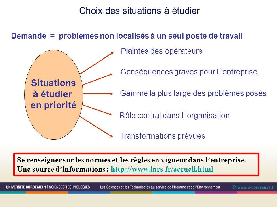 Choix des situations à étudier Demande = problèmes non localisés à un seul poste de travail Situations à étudier en priorité Transformations prévues P