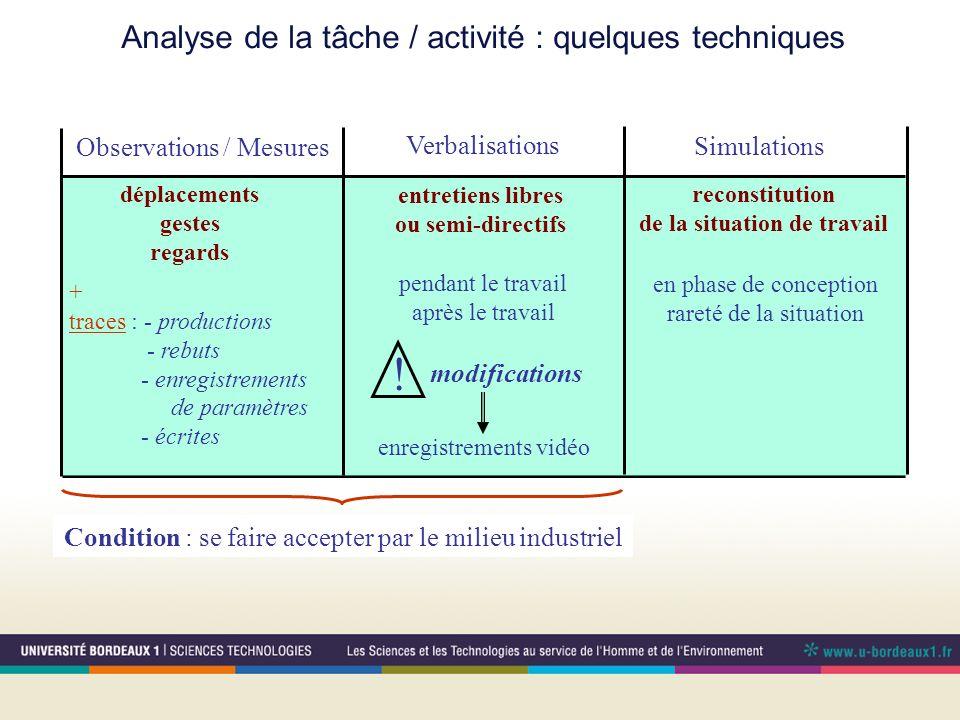 Analyse de la tâche / activité : quelques techniques Observations / Mesures déplacements gestes regards + traces : - productions - rebuts - enregistre