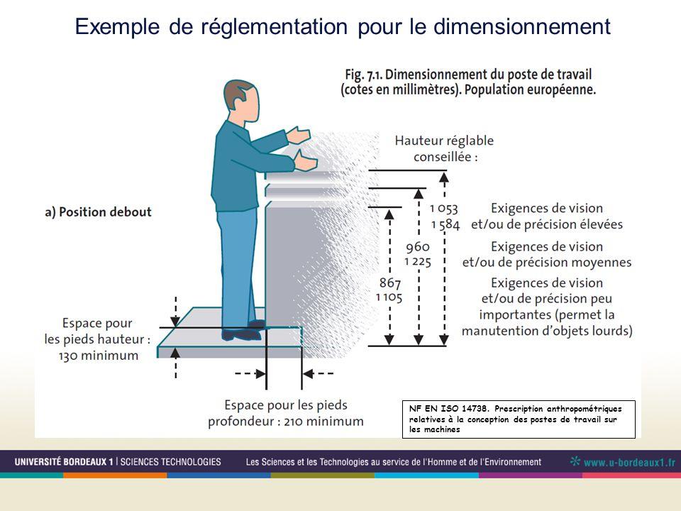 Exemple de réglementation pour le dimensionnement NF EN ISO 14738. Prescription anthropométriques relatives à la conception des postes de travail sur