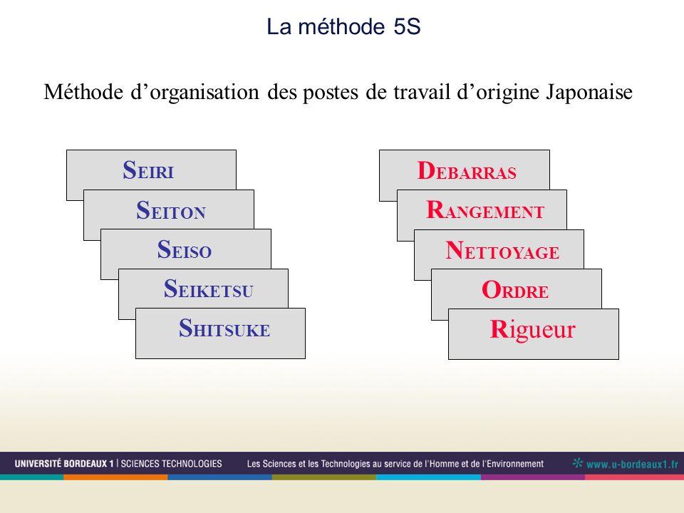 La méthode 5S Méthode dorganisation des postes de travail dorigine Japonaise S EIRI S EITON S EISO S EIKETSU S HITSUKE D EBARRAS R ANGEMENT N ETTOYAGE
