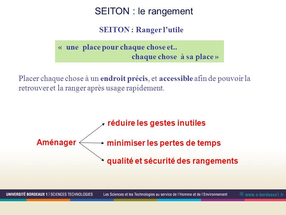 SEITON : le rangement « une place pour chaque chose et.. chaque chose à sa place » Placer chaque chose à un endroit précis, et accessible afin de pouv
