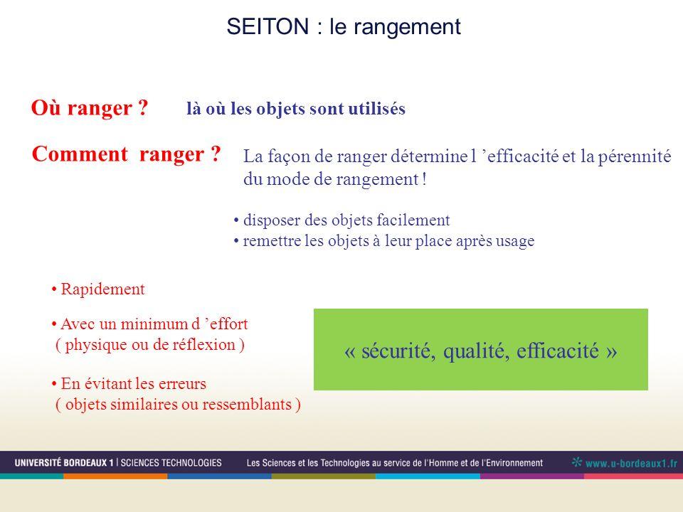 SEITON : le rangement Où ranger ? là où les objets sont utilisés « sécurité, qualité, efficacité » Comment ranger ? La façon de ranger détermine l eff