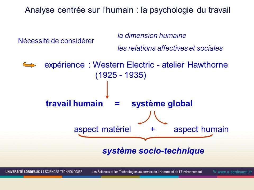Analyse centrée sur lhumain : la psychologie du travail expérience : Western Electric - atelier Hawthorne (1925 - 1935) travail humain = système globa