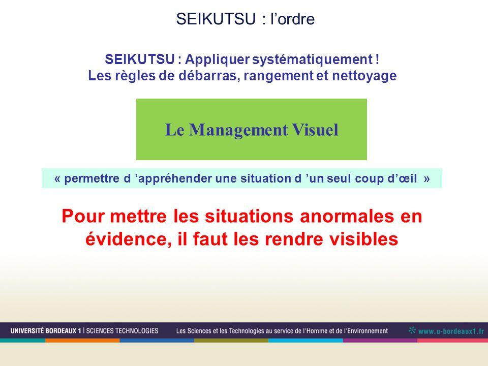 SEIKUTSU : lordre SEIKUTSU : Appliquer systématiquement ! Les règles de débarras, rangement et nettoyage Le Management Visuel « permettre d appréhende