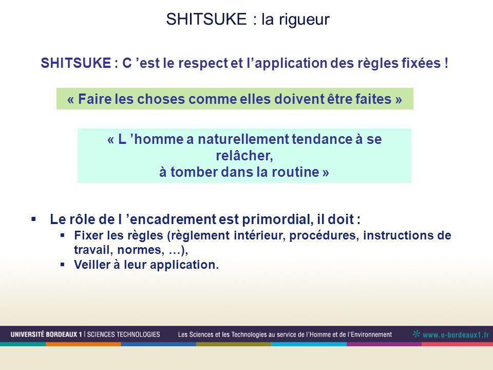 SHITSUKE : la rigueur SHITSUKE : C est le respect et lapplication des règles fixées ! « Faire les choses comme elles doivent être faites » « L homme a