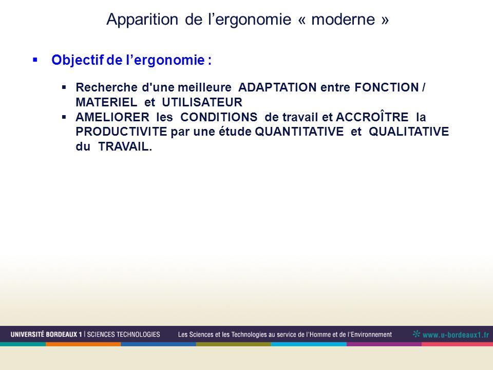 Apparition de lergonomie « moderne » Objectif de lergonomie : Recherche d'une meilleure ADAPTATION entre FONCTION / MATERIEL et UTILISATEUR AMELIORER