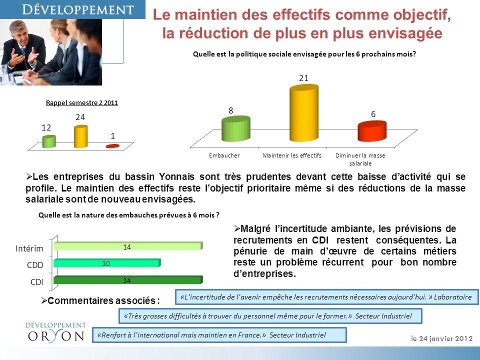 Le maintien des effectifs comme objectif, la réduction de plus en plus envisagée Les entreprises du bassin Yonnais sont très prudentes devant cette baisse dactivité qui se profile.