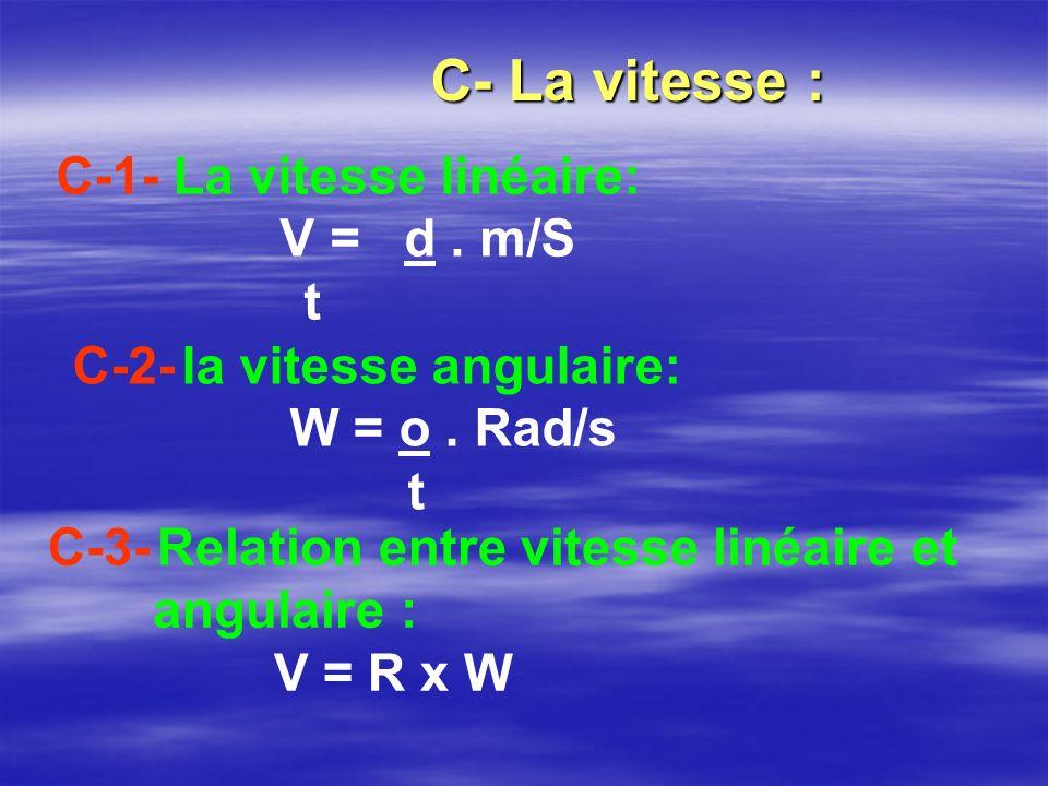 C- La vitesse : C-1- La vitesse linéaire: V = d. m/S t C-2- la vitesse angulaire: W = o. Rad/s t C-3- Relation entre vitesse linéaire et angulaire : V