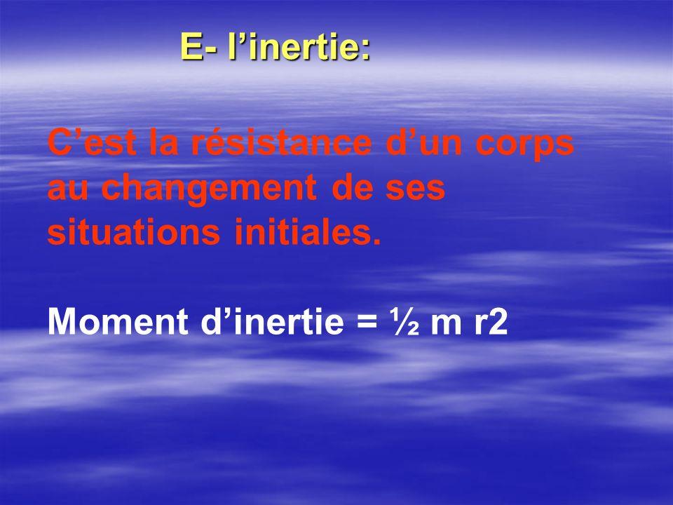 E- linertie: Cest la résistance dun corps au changement de ses situations initiales. Moment dinertie = ½ m r2