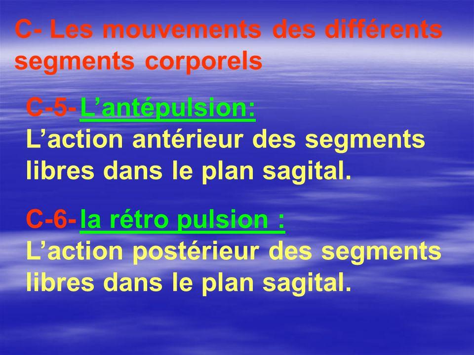 C-6- la rétro pulsion : Laction postérieur des segments libres dans le plan sagital. C- Les mouvements des différents segments corporels C-5- Lantépul