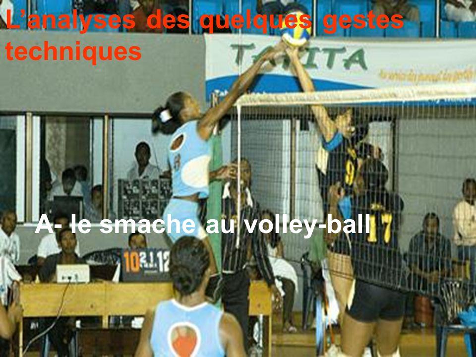 A- le smache au volley-ball Lanalyses des quelques gestes techniques