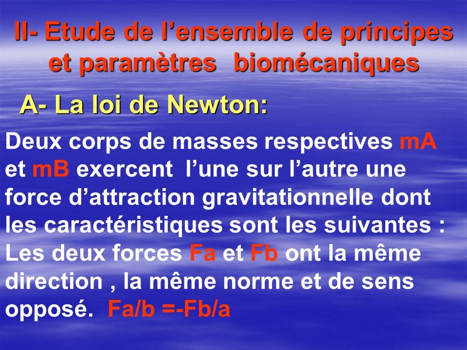 II- Etude de lensemble de principes et paramètres biomécaniques A- La loi de Newton: Deux corps de masses respectives mA et mB exercent lune sur lautr