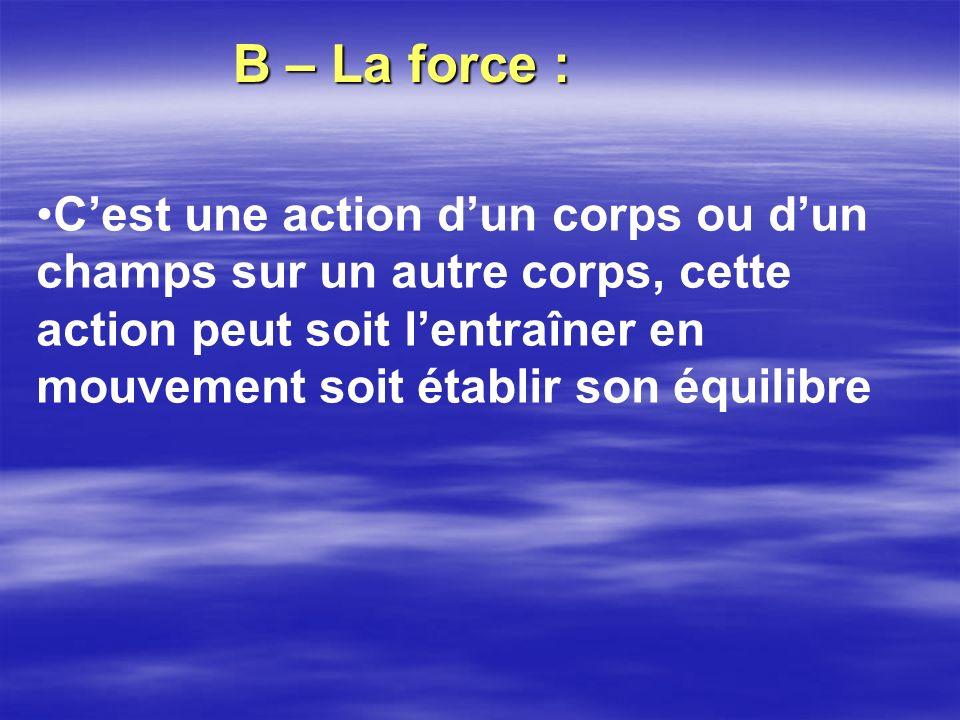 B – La force : Cest une action dun corps ou dun champs sur un autre corps, cette action peut soit lentraîner en mouvement soit établir son équilibre