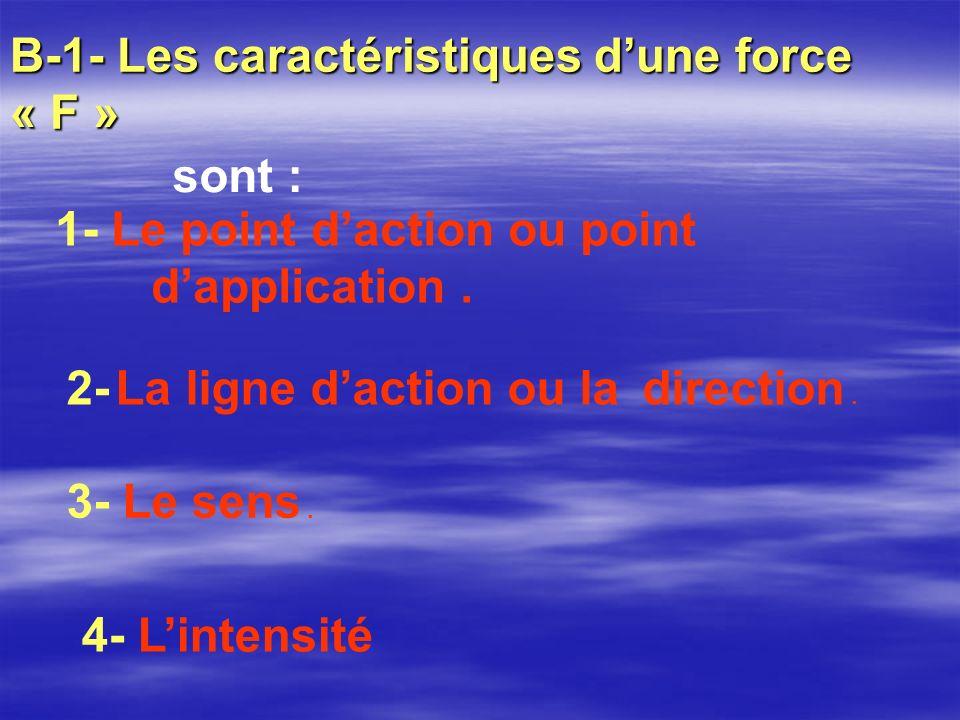 4- Lintensité B-1- Les caractéristiques dune force « F » sont : 1- Le point daction ou point dapplication. 2- La ligne daction ou ladirection. 3- Le s