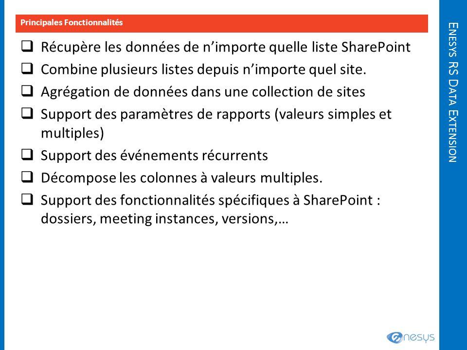 E NESYS RS D ATA E XTENSION Principales Fonctionnalités Récupère les données de nimporte quelle liste SharePoint Combine plusieurs listes depuis nimpo