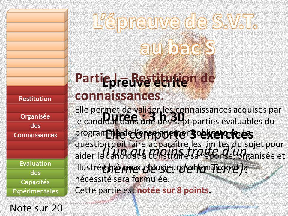 Expérimentales Capacités des Evaluation Note sur 20 Epreuve écrite Durée : 3 h 30 Elle comporte 3 exercices (lun au moins traite dun thème de sc.