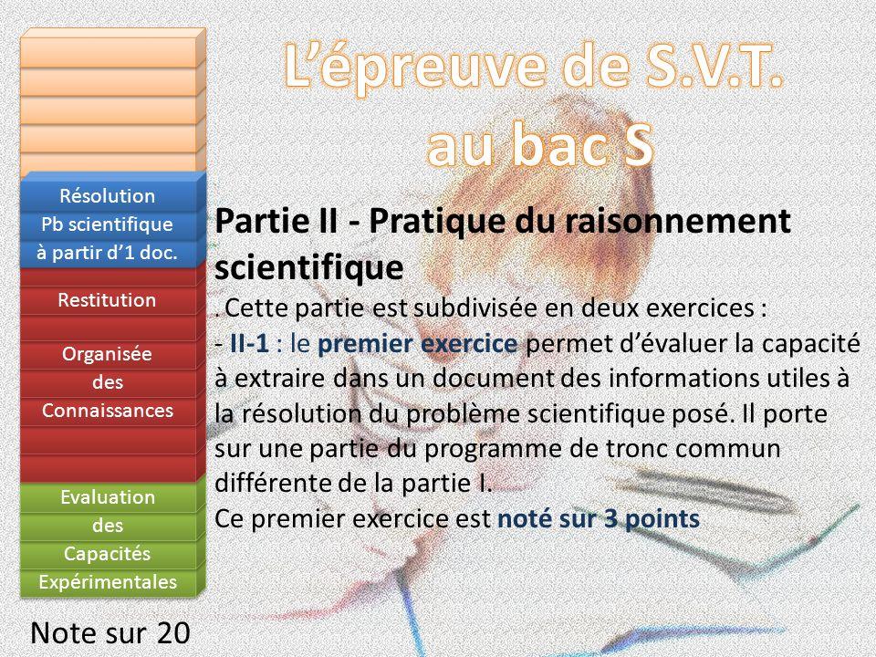 Expérimentales Capacités des Evaluation Connaissances des Organisée Restitution Note sur 20 à partir d1 doc. Pb scientifique Résolution Partie II - Pr