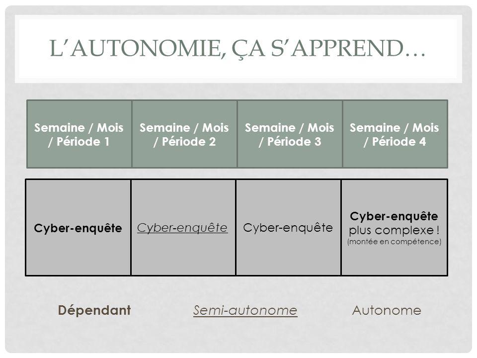 LAUTONOMIE, ÇA SAPPREND… Semaine / Mois / Période 1 Semaine / Mois / Période 2 Semaine / Mois / Période 3 Semaine / Mois / Période 4 Cyber-enquête plus complexe .