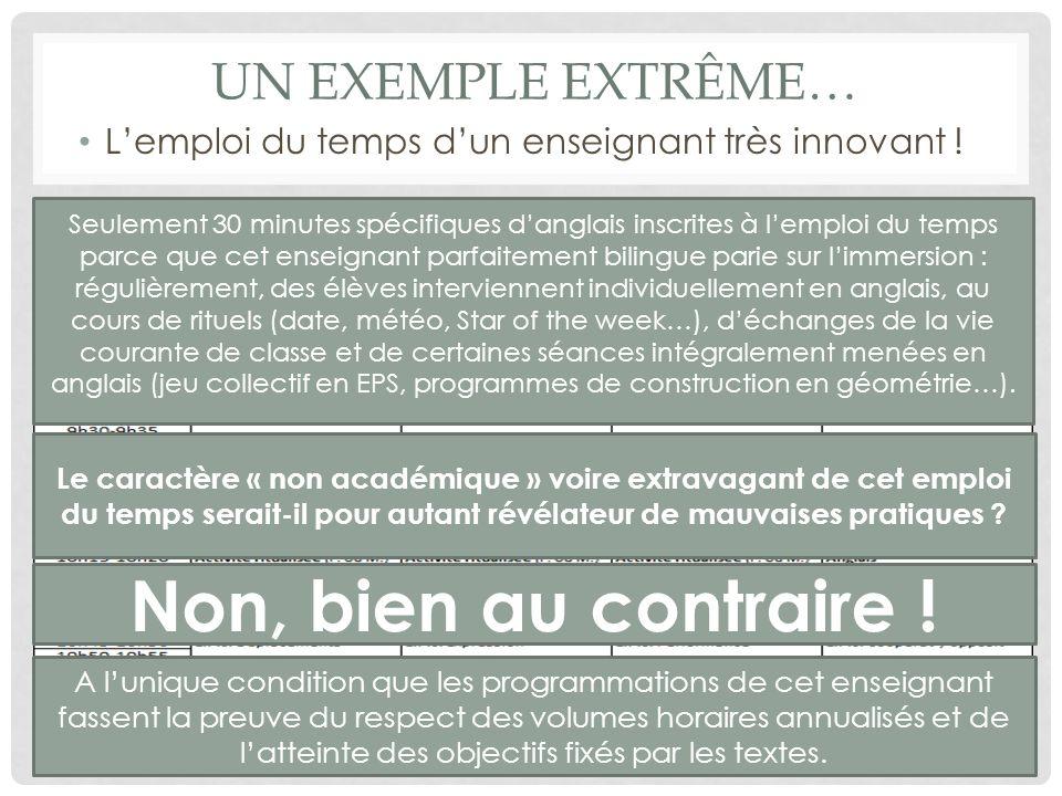 UN EXEMPLE EXTRÊME… Lemploi du temps dun enseignant très innovant .