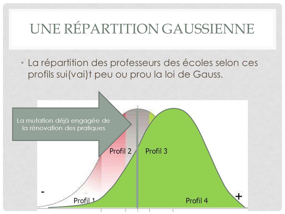 UNE RÉPARTITION GAUSSIENNE La répartition des professeurs des écoles selon ces profils sui(vai)t peu ou prou la loi de Gauss.