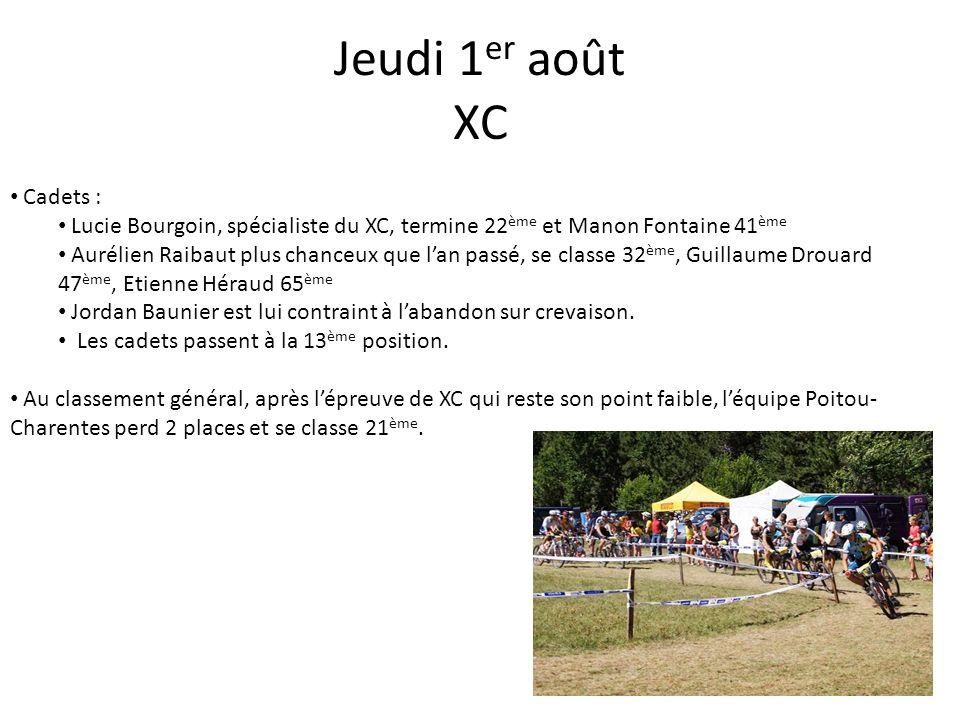 Jeudi 1 er août XC Cadets : Lucie Bourgoin, spécialiste du XC, termine 22 ème et Manon Fontaine 41 ème Aurélien Raibaut plus chanceux que lan passé, s