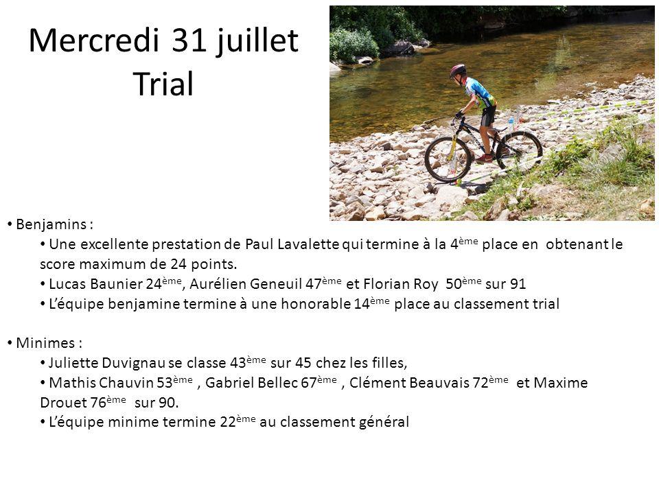 Mercredi 31 juillet Trial Benjamins : Une excellente prestation de Paul Lavalette qui termine à la 4 ème place en obtenant le score maximum de 24 poin