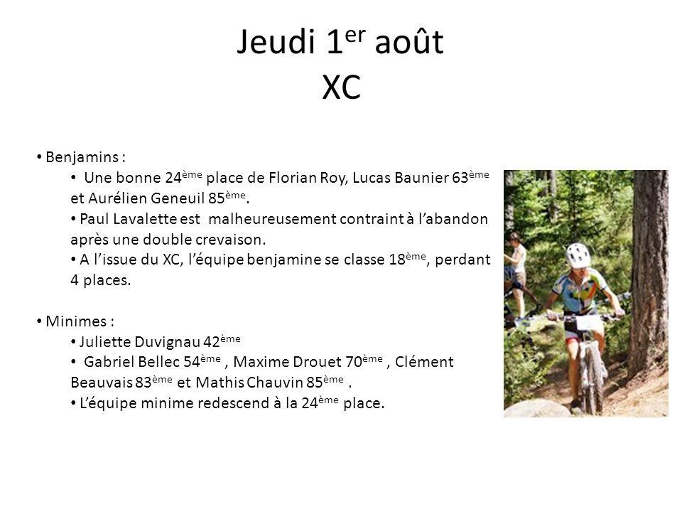 Jeudi 1 er août XC Benjamins : Une bonne 24 ème place de Florian Roy, Lucas Baunier 63 ème et Aurélien Geneuil 85 ème. Paul Lavalette est malheureusem