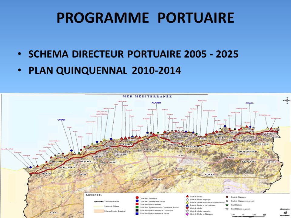 PROGRAMME PORTUAIRE SCHEMA DIRECTEUR PORTUAIRE 2005 - 2025 PLAN QUINQUENNAL 2010-2014