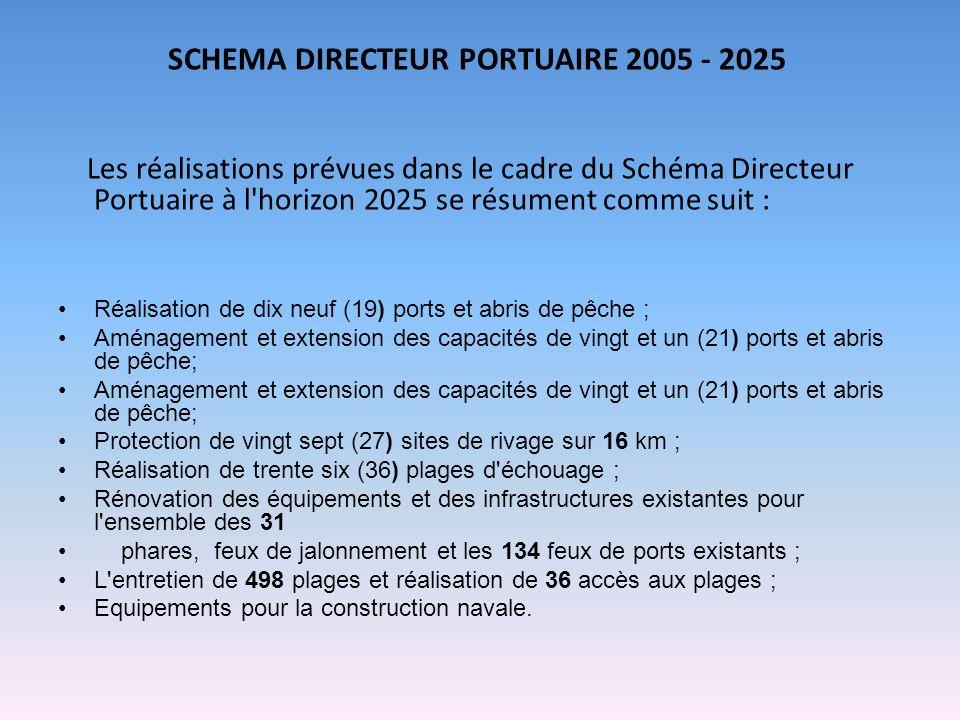 SCHEMA DIRECTEUR PORTUAIRE 2005 - 2025 Les réalisations prévues dans le cadre du Schéma Directeur Portuaire à l horizon 2025 se résument comme suit : Réalisation de dix neuf (19) ports et abris de pêche ; Aménagement et extension des capacités de vingt et un (21) ports et abris de pêche; Protection de vingt sept (27) sites de rivage sur 16 km ; Réalisation de trente six (36) plages d échouage ; Rénovation des équipements et des infrastructures existantes pour l ensemble des 31 phares, feux de jalonnement et les 134 feux de ports existants ; L entretien de 498 plages et réalisation de 36 accès aux plages ; Equipements pour la construction navale.