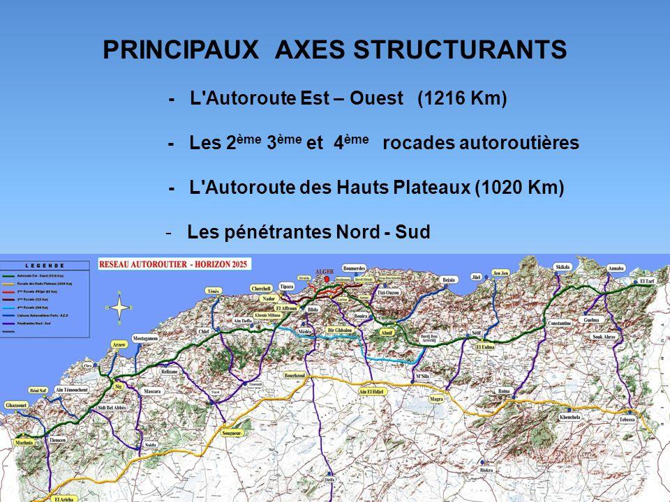 PRINCIPAUX AXES STRUCTURANTS - L Autoroute Est – Ouest (1216 Km) - Les 2 ème 3 ème et 4 ème rocades autoroutières - L Autoroute des Hauts Plateaux (1020 Km) - Les pénétrantes Nord - Sud