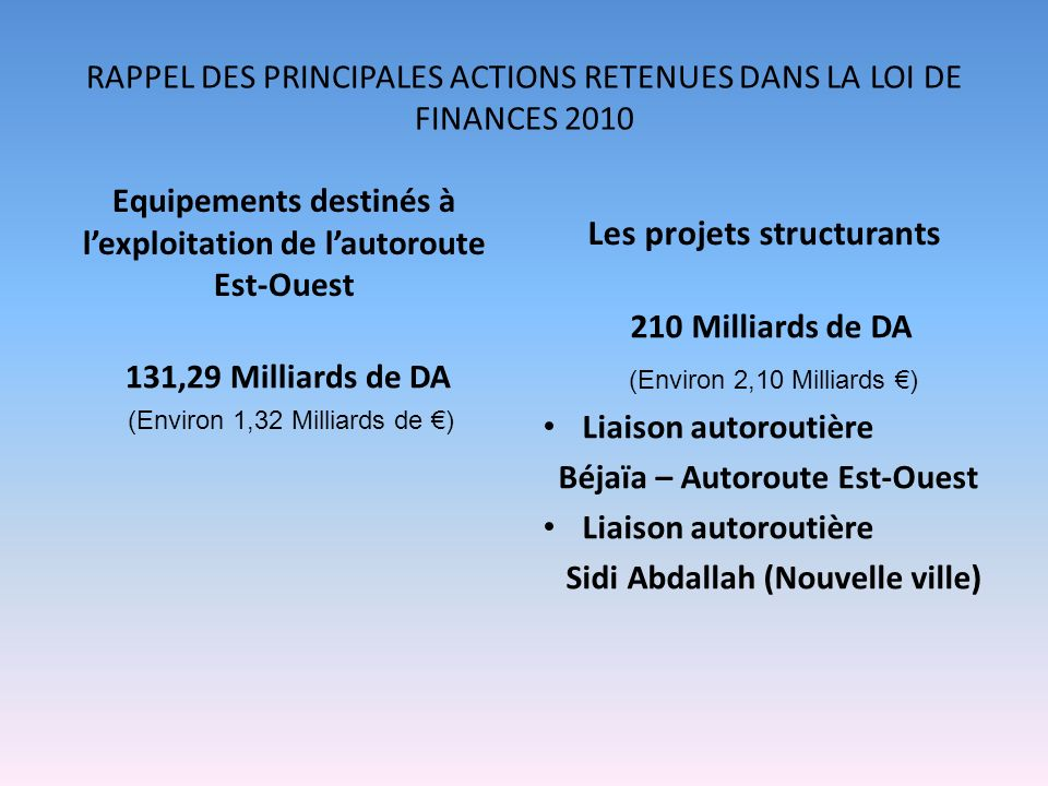 RAPPEL DES PRINCIPALES ACTIONS RETENUES DANS LA LOI DE FINANCES 2010 Equipements destinés à lexploitation de lautoroute Est-Ouest 131,29 Milliards de DA (Environ 1,32 Milliards de ) Les projets structurants 210 Milliards de DA (Environ 2,10 Milliards ) Liaison autoroutière Béjaïa – Autoroute Est-Ouest Liaison autoroutière Sidi Abdallah (Nouvelle ville)
